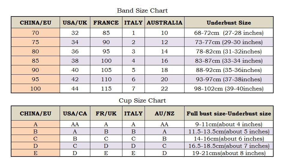 Asia bra size chart